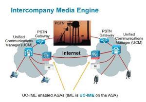IME | Technical Blog BeLux